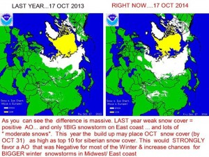 Siberian-Snow-Cover-2013_vs_2014
