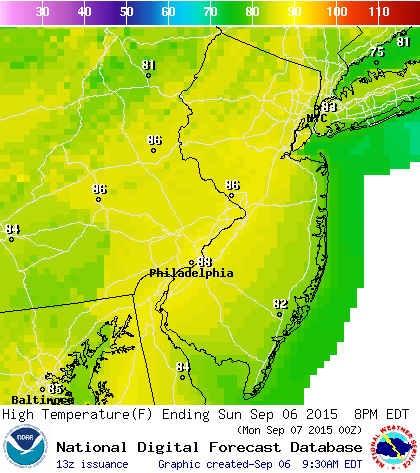 New Jersey High Temps