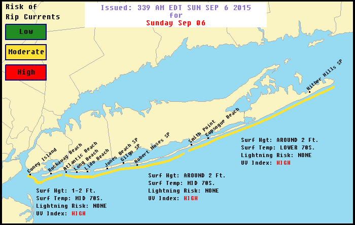 Long Island Rip Current Risk
