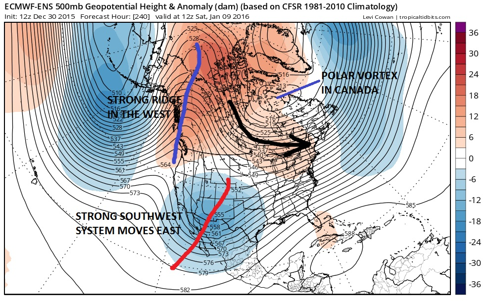 european model gfs model european ensembles refrigerator repair heatni & cooling