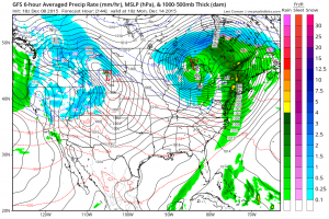 gfs168s gfs weather model