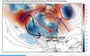 gfs210 rising temperatures record high temperatures