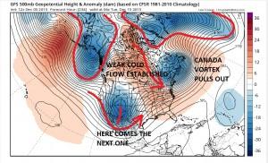 weather model data