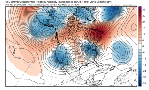 gfs234 weather forecast model