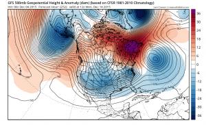 gfs252 weather forecast model
