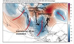 gfs264 forecast model