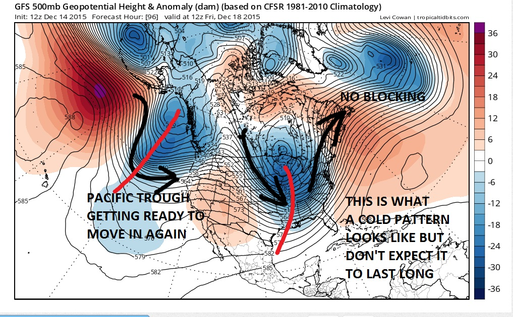 gfs weather model blow torch