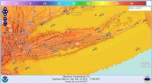 longisland1 record temperatures fios1 news