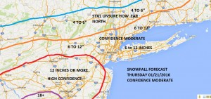 blizzard watch snowfall forecast