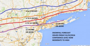 Blizzard Warning GFS Model