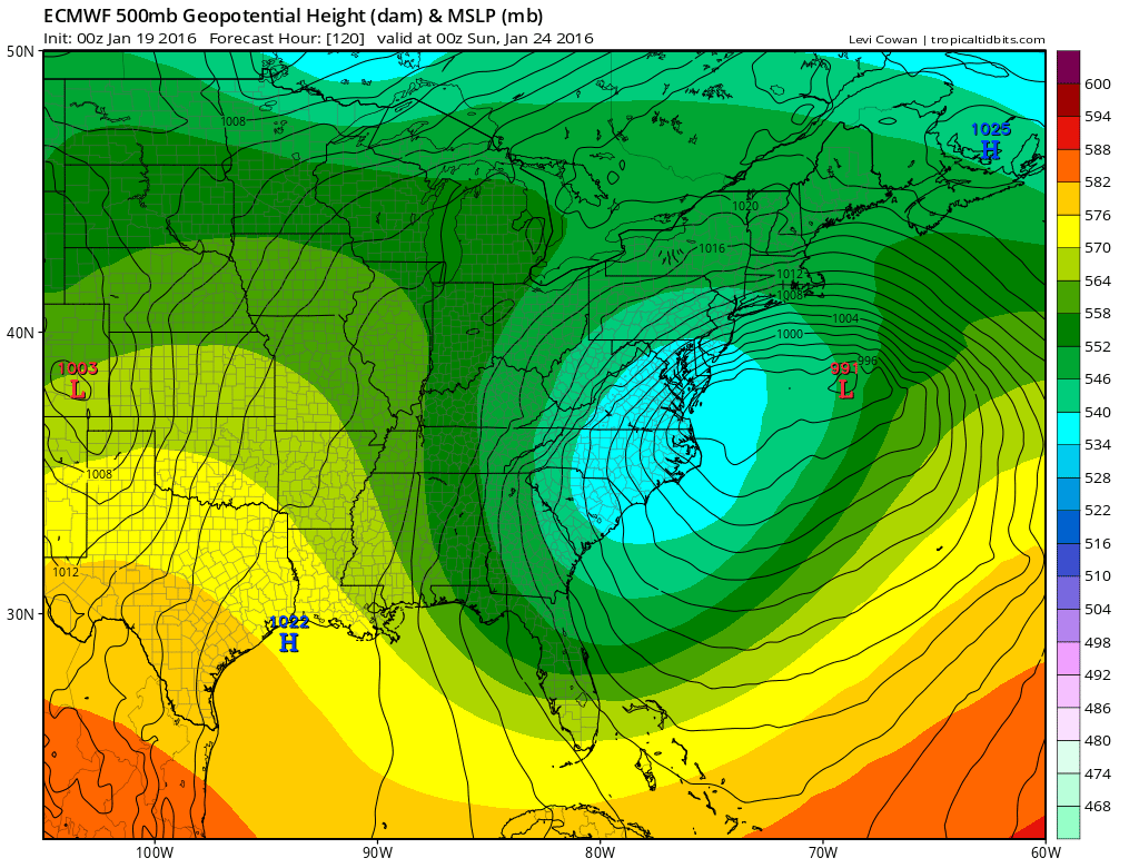European Model Major Storm