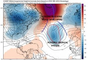 hurricane in january