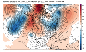 gfs192 February Volatility Continues