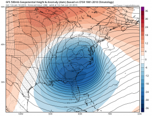 gfs96 Big Red Flags On European Model