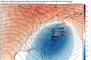 nam51 GFS NAM CMC Video Analysis