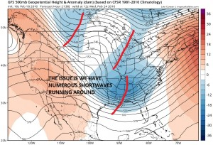 GFS138 Weather Models Continue Adjusting