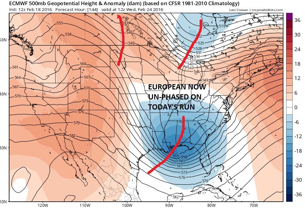 Weather Models Continue Adjusting