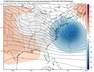 euro168 Canadian Weather Model Nam Model Gfs Model