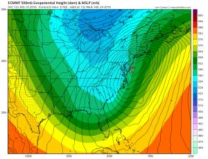 European Model Aggressive Next Week Storm Signal