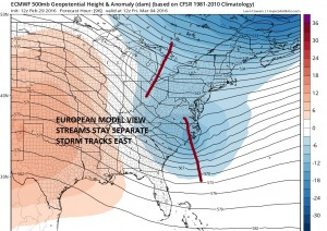 euro96 Euro Model South Canadian Model North