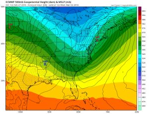 euro96 Euro Model March Snow Threat