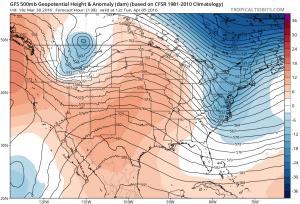 GFS138 Seasonal Turmoil Continues