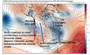 Joestradamus Moves Slightly Weather Models Bullish Noreaster March Snow