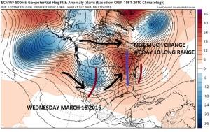 euro240 Spring Pattern Going Forward