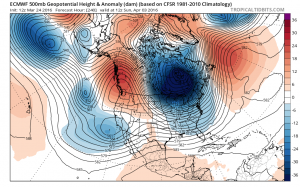 euro240 Colder Pattern Coming