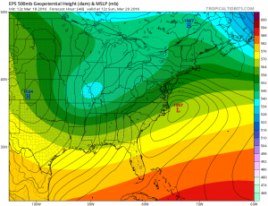 euro48 Weather Model Differences Continue