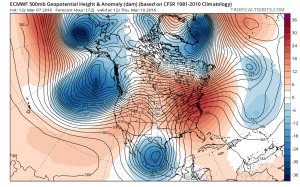 euro72 Euro Model Warm Bias Long Range