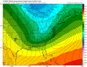 euro96 NAM Model Exposes Timing Issues