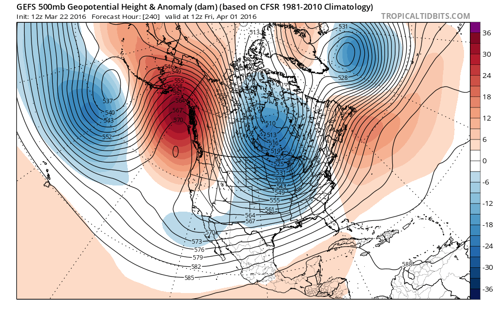 gefs Long Range Weather Models