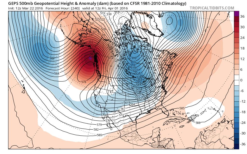 geps Long Range Weather Models