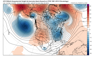 gfs144 Euro Model Gfs Model Canadian Model Differences