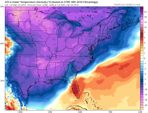 gfs240 Cold Shot On Course For April