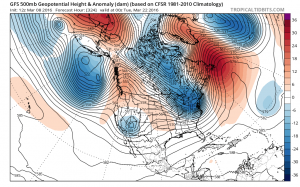 gfs324 JOESTRADAMUS Not Impressed Going Forward