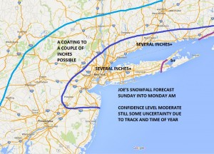 Snowfall Forecast 03/20/2016 Winter Storm Watch Eastern Suffolk County