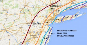 snow03202016 Winter Storm Warnings Advisories Posted