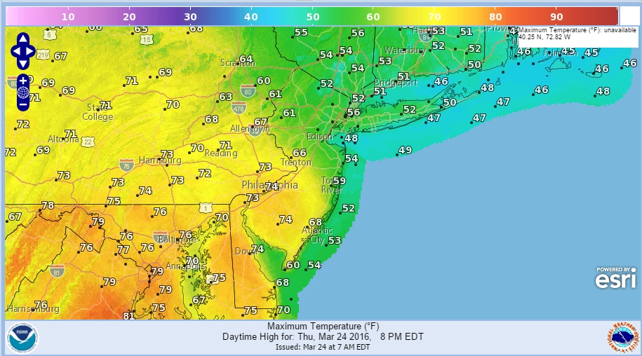Highs Today Twenty Five Degree Spread