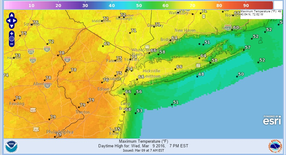Record Highs Near 80 Inland