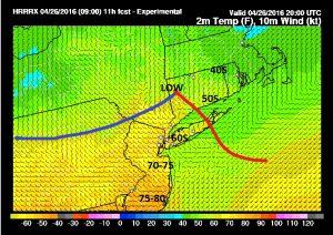 HRRrTEMP20 Severe Weather Risk Expanded