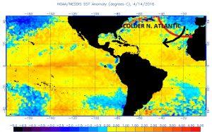 atlanticseatemps1 Hurricane 2016 Outlook