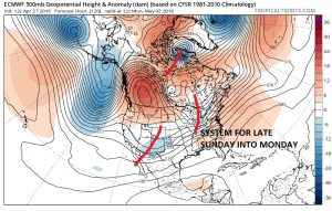 euro120 Euro Model Paints Ugly Picture Next Week