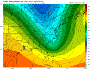 euro168 Crazy Weather Week Ahead