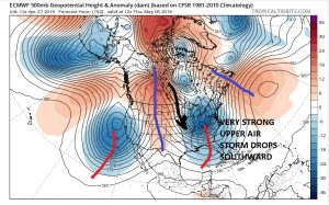 euro192 Euro Model Paints Ugly Picture Next Week