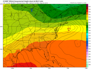 euro96 Euro Model Gloomy Look Next Week