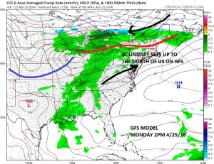 gfs126 JOESTRADAMUS Weather War Blocking Style