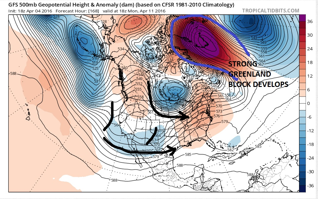 Joestramdus Ugly Long Range Outlook