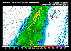 hrrrradar HRRR Model Rainfall Overnight